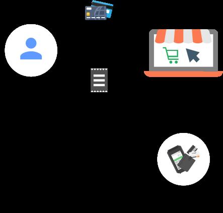 Как раньше была организована схема расчетов при покупках онлайн. Покупатель  заходил на сайт магазина, выбирал и оплачивал товар. 698cdba2d23